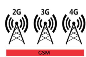 GPRS/ GSM, 2G/3G/4G Communication protocol